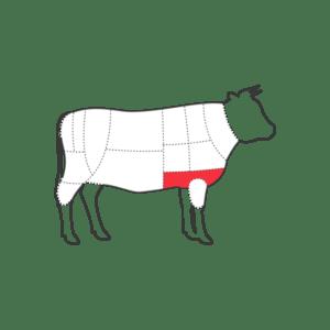 Carns de vedella