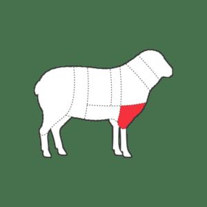Espatlla de xai Carns Milà
